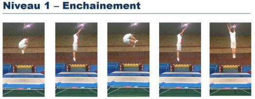 evolutramp-lsc-trampoline-niveau-1