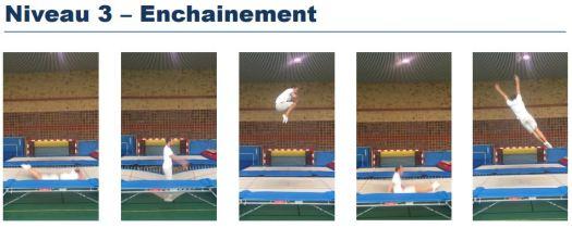 evolutramp-lsc-trampoline-niveau-3