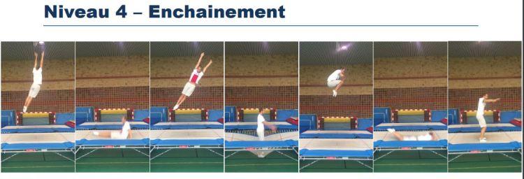 evolutramp-lsc-trampoline-niveau-4