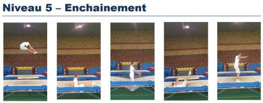 evolutramp-lsc-trampoline-niveau-5
